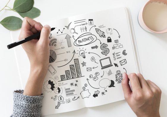 online businesses 2020