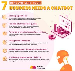 7 reason why your business needs chatbot