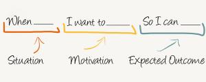 Solution-motivation
