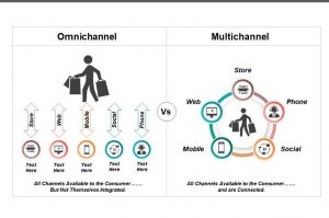 slideteam-omni-vs-multichannel