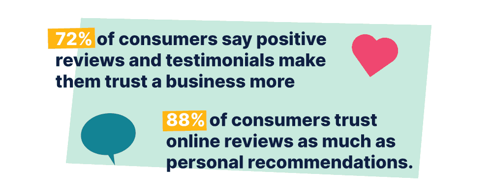 consumer trust on reviews